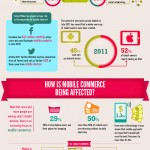 Infographic mobiel internet