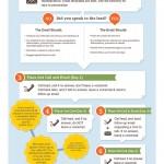 Best Practices: van lead naar klant in B2B [Infographic]