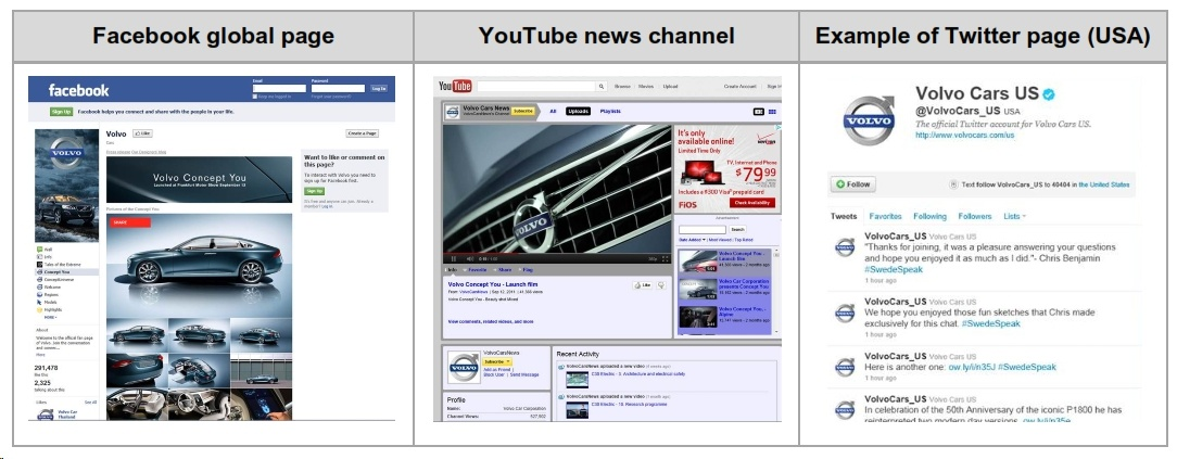 B2B Social Media Case: Volvo