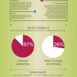 effectieve content marketing