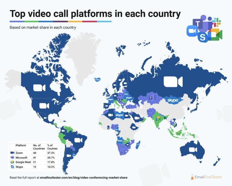 zakelijk videobellen